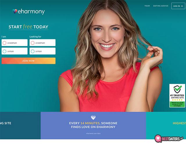 Site ul gratuit de dating 2021 Recenzii