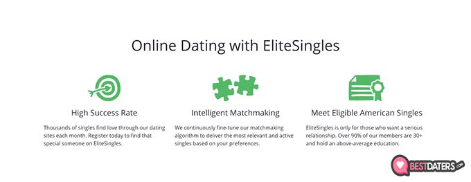 Elite Singles reviews: Elite Singles features.